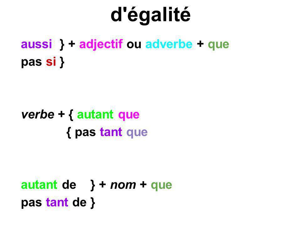 Les constructions d'égalité aussi } + adjectif ou adverbe + que pas si } verbe + { autant que { pas tant que autant de } + nom + que pas tant de }