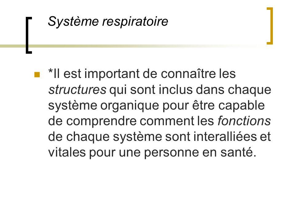 Système respiratoire *Il est important de connaître les structures qui sont inclus dans chaque système organique pour être capable de comprendre comment les fonctions de chaque système sont interalliées et vitales pour une personne en santé.