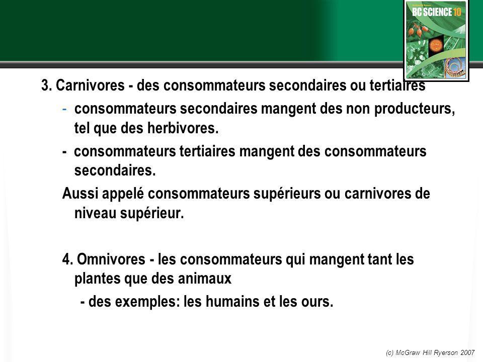 (c) McGraw Hill Ryerson 2007 3. Carnivores - des consommateurs secondaires ou tertiaires - consommateurs secondaires mangent des non producteurs, tel