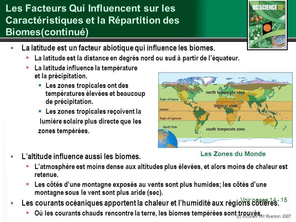 (c) McGraw Hill Ryerson 2007 Les Facteurs Qui Influencent sur les Caractéristiques et la Répartition des Biomes(continué) La latitude est un facteur abiotique qui influence les biomes.
