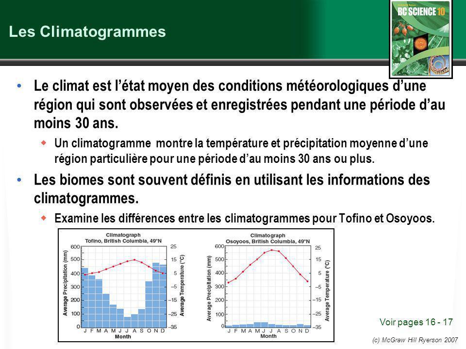 (c) McGraw Hill Ryerson 2007 Les Climatogrammes Le climat est létat moyen des conditions météorologiques dune région qui sont observées et enregistrées pendant une période dau moins 30 ans.