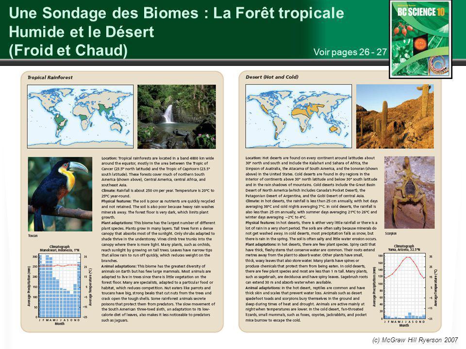 (c) McGraw Hill Ryerson 2007 Une Sondage des Biomes : La Forêt tropicale Humide et le Désert (Froid et Chaud) Voir pages 26 - 27