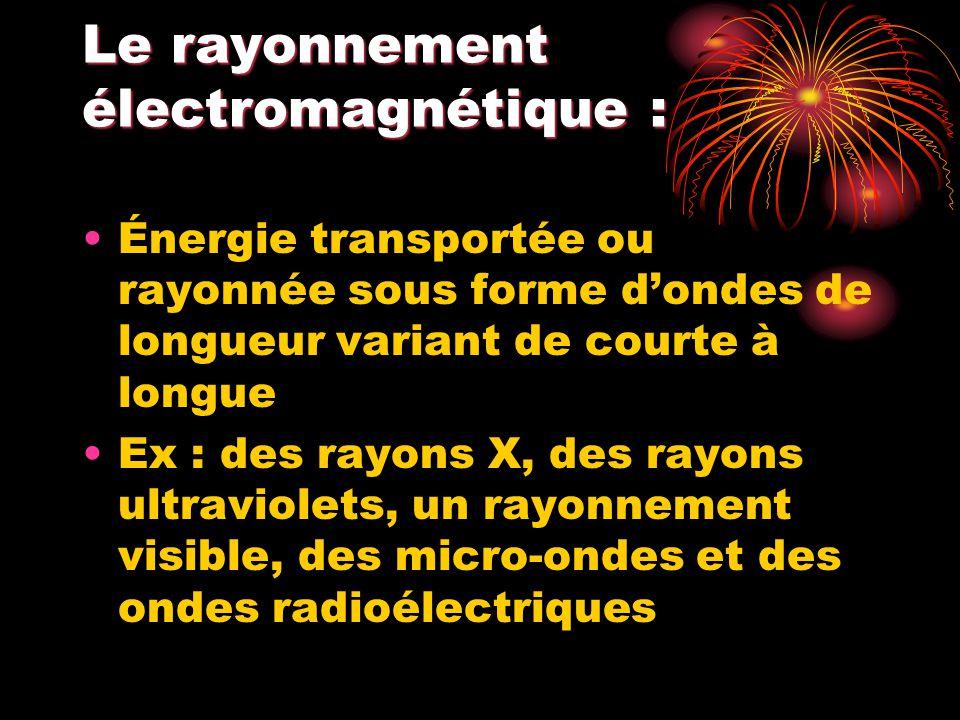 Le rayonnement électromagnétique : Énergie transportée ou rayonnée sous forme dondes de longueur variant de courte à longue Ex : des rayons X, des rayons ultraviolets, un rayonnement visible, des micro-ondes et des ondes radioélectriques