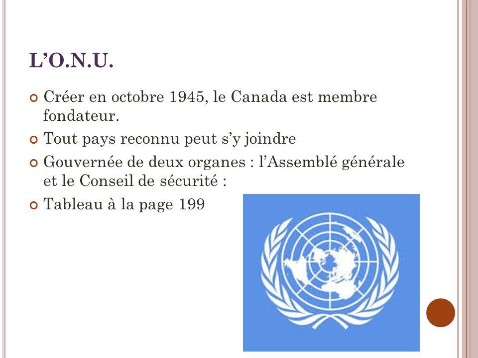 LO.N.U. Créer en octobre 1945, le Canada est membre fondateur.