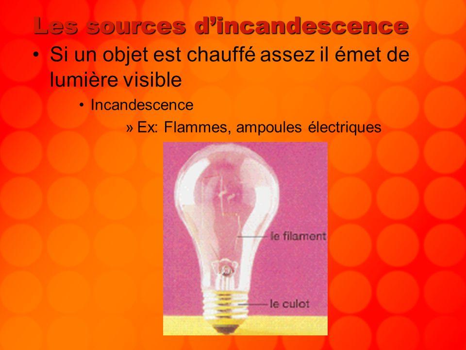 Les sources dincandescence Si un objet est chauffé assez il émet de lumière visible Incandescence »Ex: Flammes, ampoules électriques