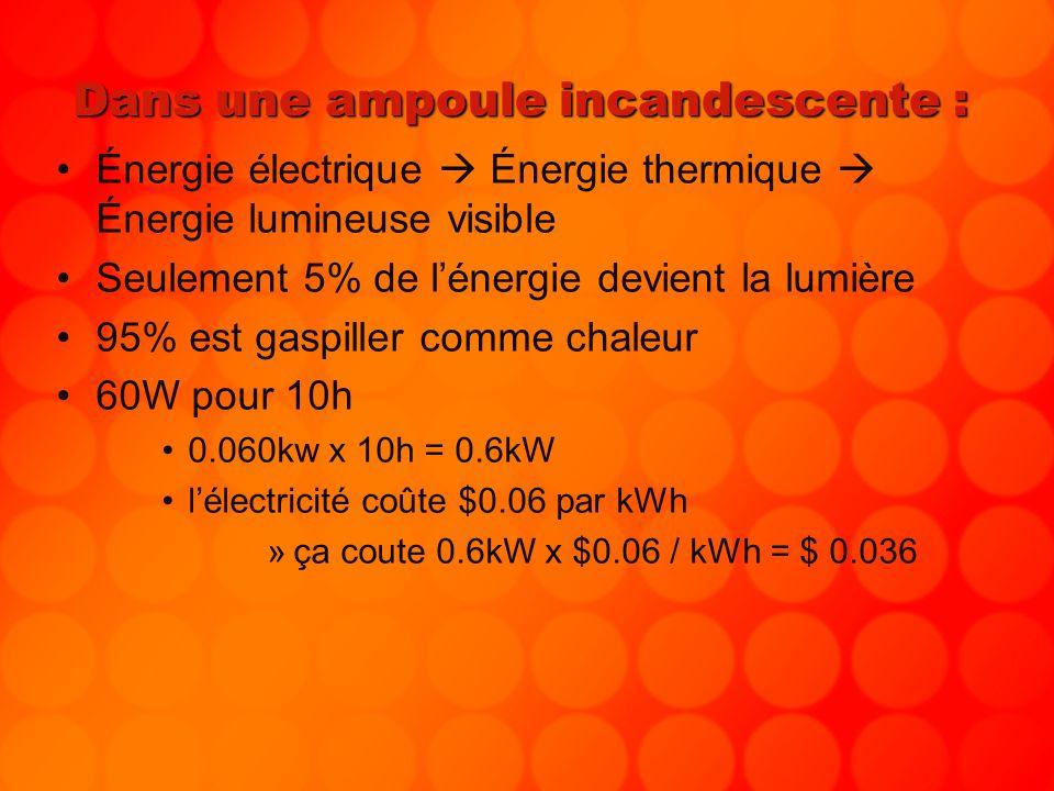 Les sources de fluorescence lénergie électrique fait réagir la vapeur de mercure qui émet une radiation ultraviolette qui est absorbée par la paroi interne dun tube très peu dénergie est gaspiller comme chaleur ils sont plus efficace 12W est équivalent à 60W incandescent ça coûte $ 0.0072 pour 10 heures