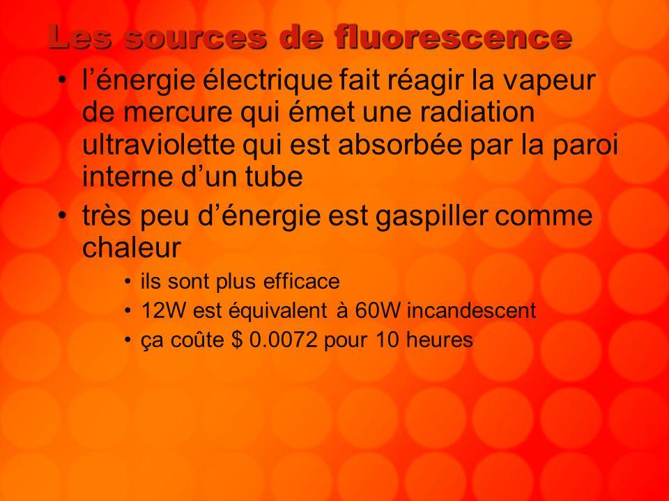 Les sources de fluorescence lénergie électrique fait réagir la vapeur de mercure qui émet une radiation ultraviolette qui est absorbée par la paroi in