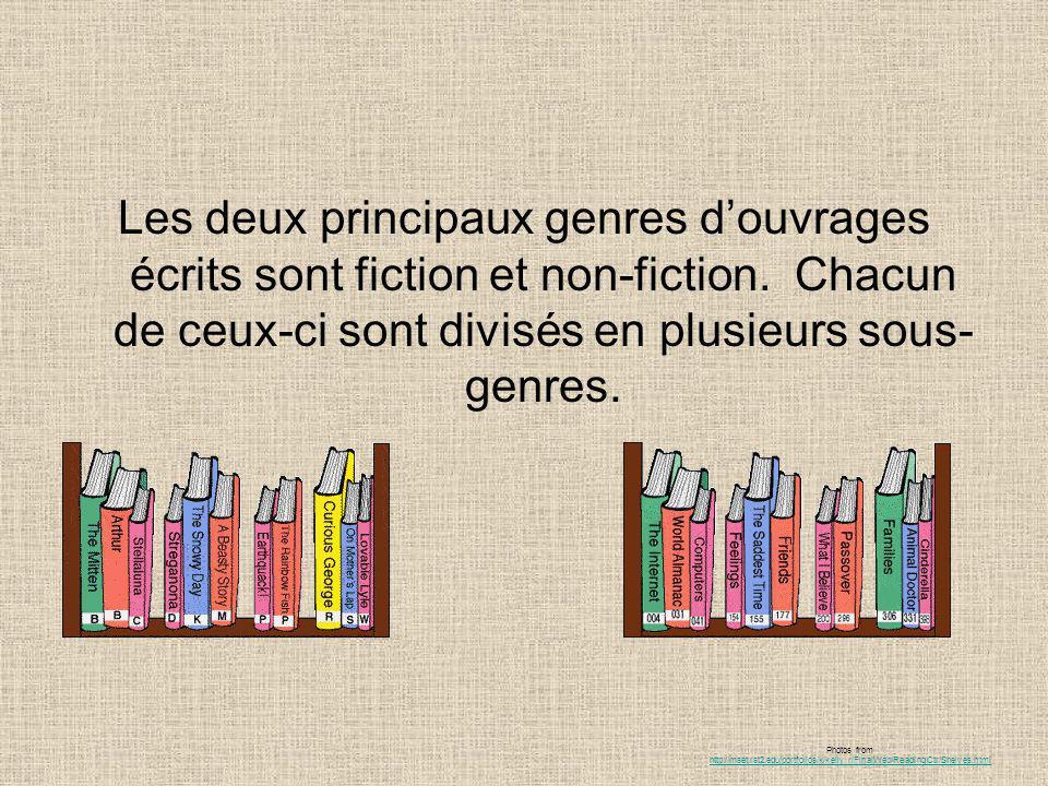 Les deux principaux genres douvrages écrits sont fiction et non-fiction. Chacun de ceux-ci sont divisés en plusieurs sous- genres. Photos from http://