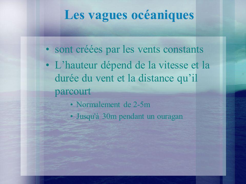 Les vagues océaniques sont créées par les vents constants Lhauteur dépend de la vitesse et la durée du vent et la distance quil parcourt Normalement de 2-5m Jusqu à 30m pendant un ouragan