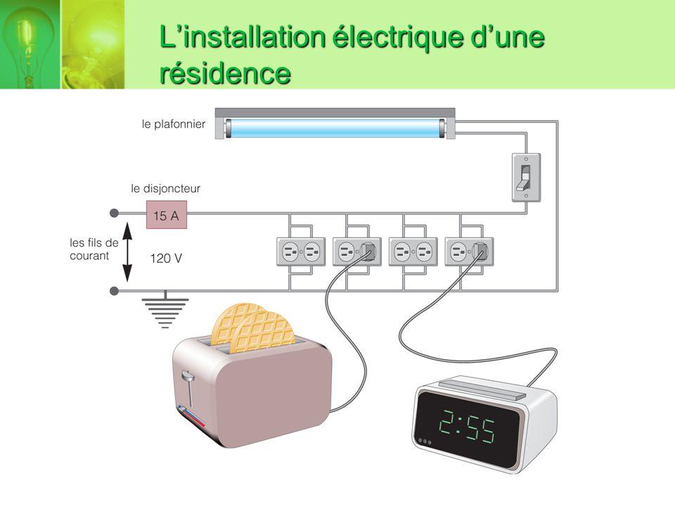 Linstallation électrique dune résidence