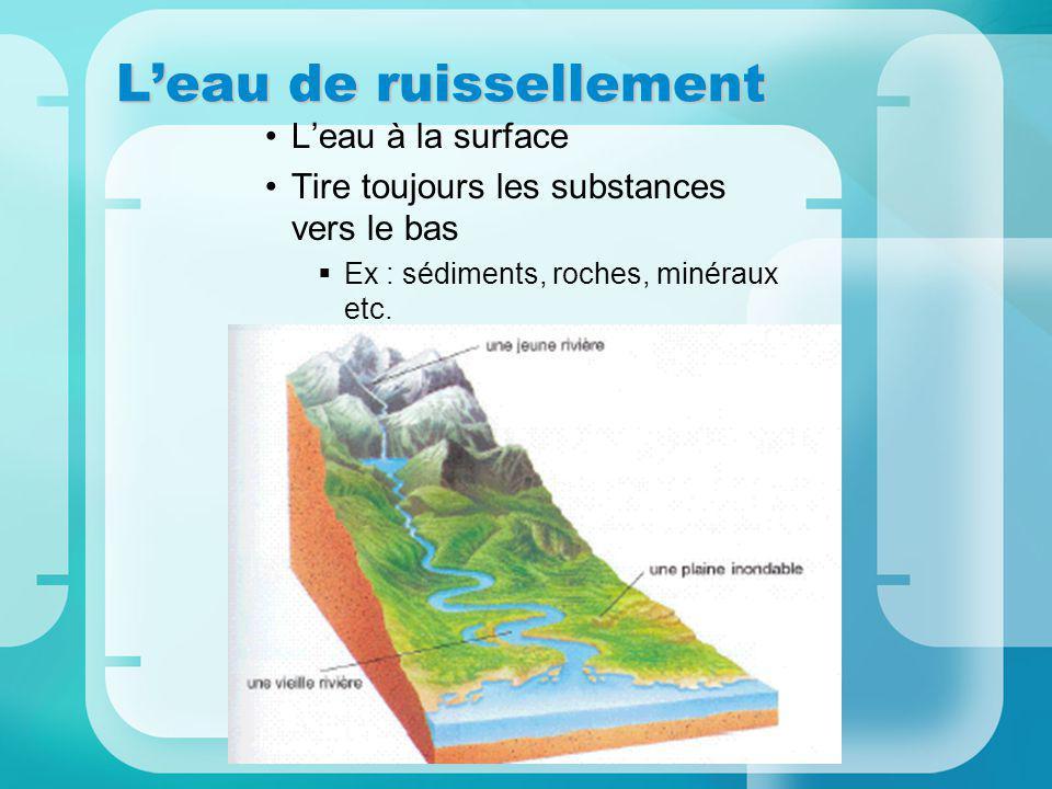 Leau de ruissellement Leau à la surface Tire toujours les substances vers le bas Ex : sédiments, roches, minéraux etc.