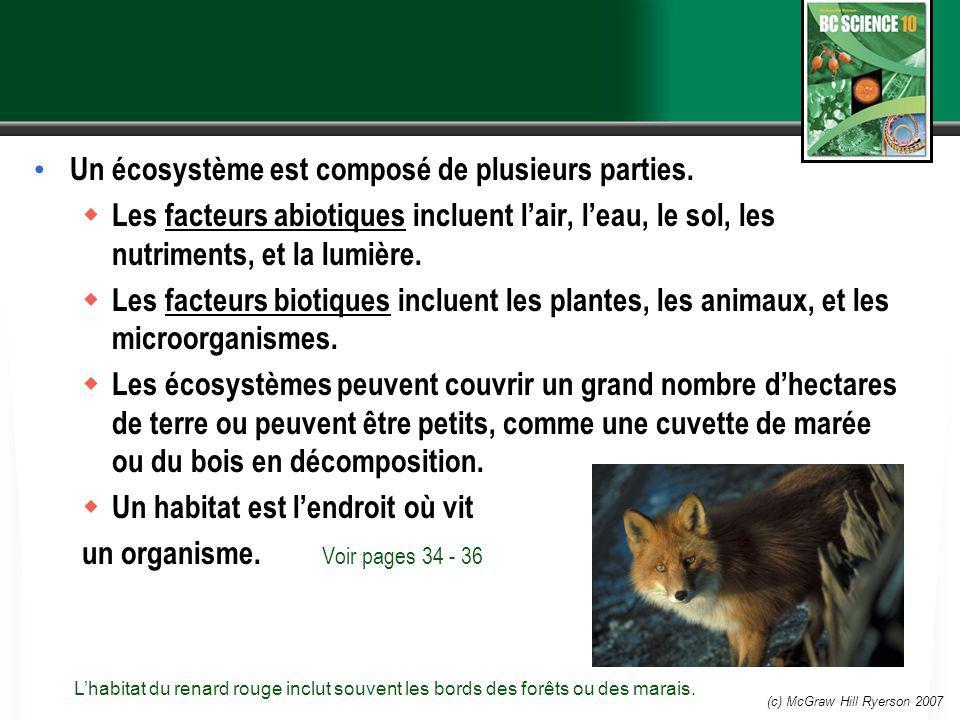 (c) McGraw Hill Ryerson 2007 Un écosystème est composé de plusieurs parties. Les facteurs abiotiques incluent lair, leau, le sol, les nutriments, et l
