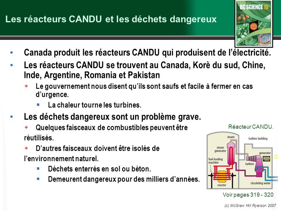(c) McGraw Hill Ryerson 2007 Les réacteurs CANDU et les déchets dangereux Canada produit les réacteurs CANDU qui produisent de lélectricité. Les réact