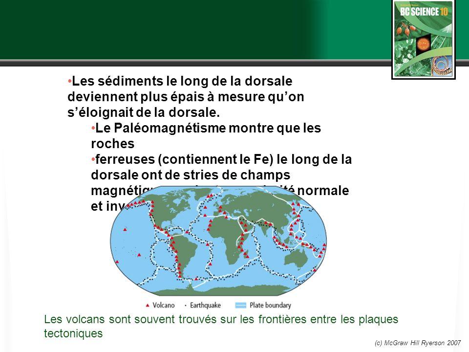 (c) McGraw Hill Ryerson 2007 Les sédiments le long de la dorsale deviennent plus épais à mesure quon séloignait de la dorsale. Le Paléomagnétisme mont