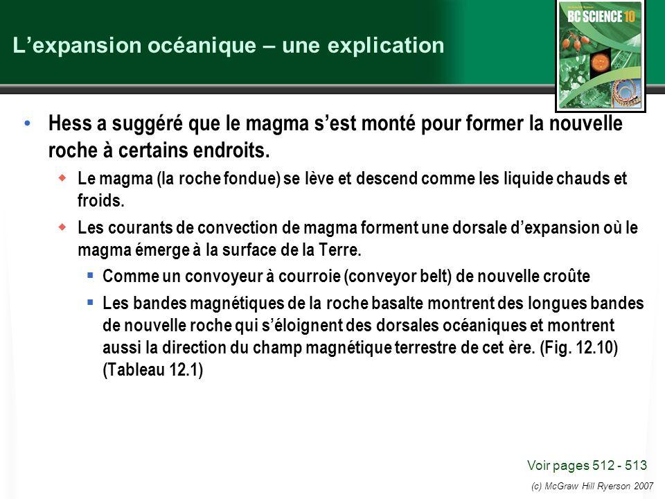 (c) McGraw Hill Ryerson 2007 Lexpansion océanique – une explication Hess a suggéré que le magma sest monté pour former la nouvelle roche à certains en