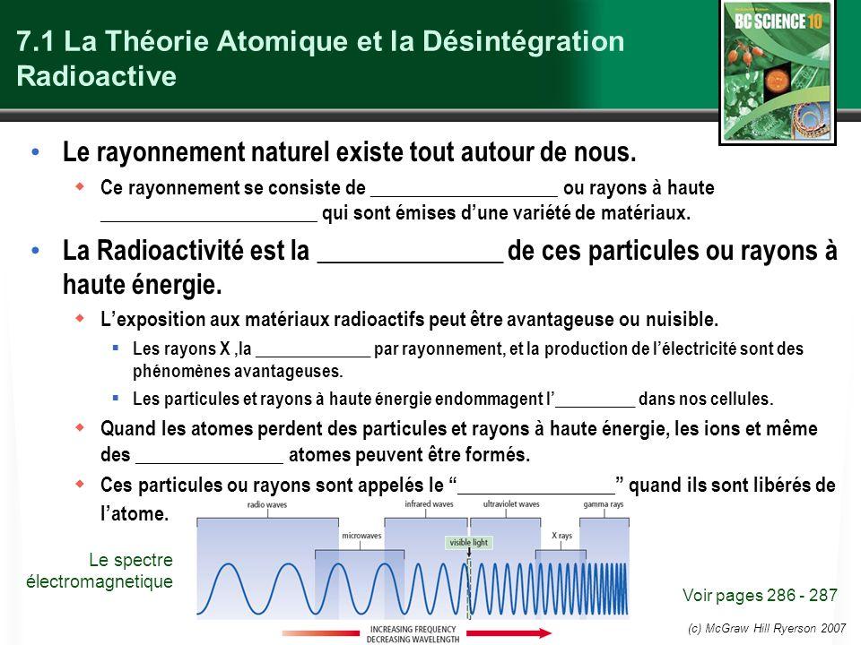 (c) McGraw Hill Ryerson 2007 7.1 La Théorie Atomique et la Désintégration Radioactive Le rayonnement naturel existe tout autour de nous. Ce rayonnemen