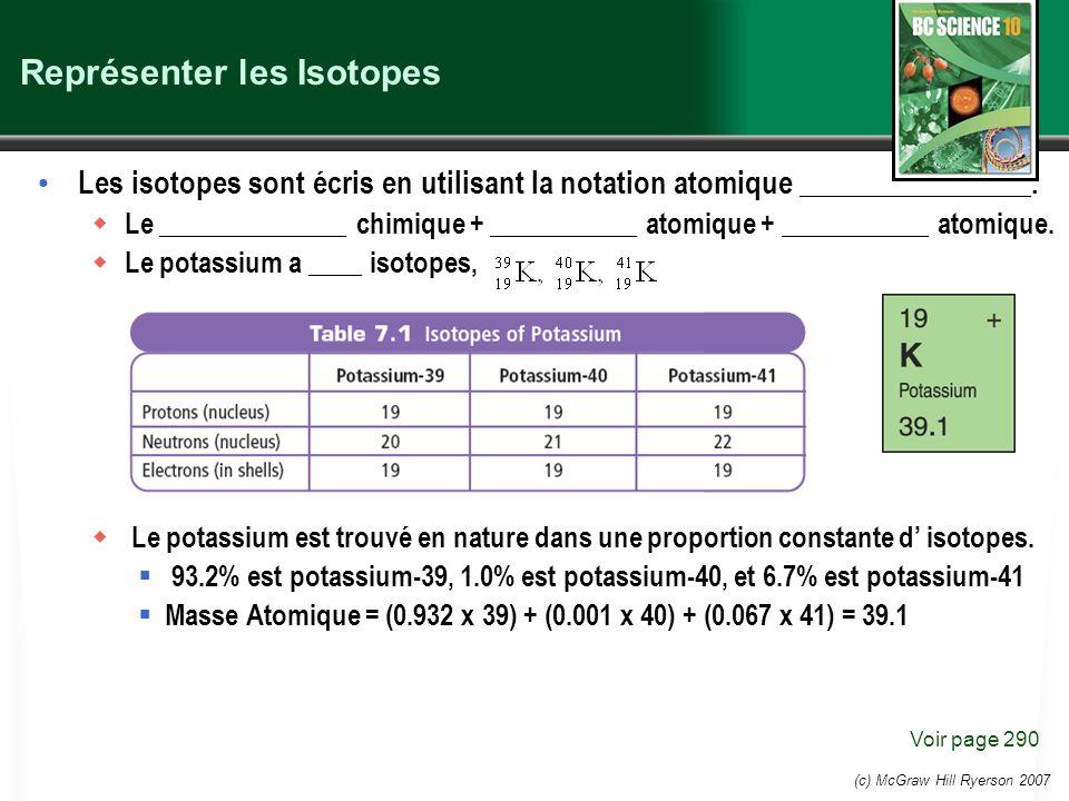 (c) McGraw Hill Ryerson 2007 Représenter les Isotopes Les isotopes sont écris en utilisant la notation atomique ________________. Le ______________ ch