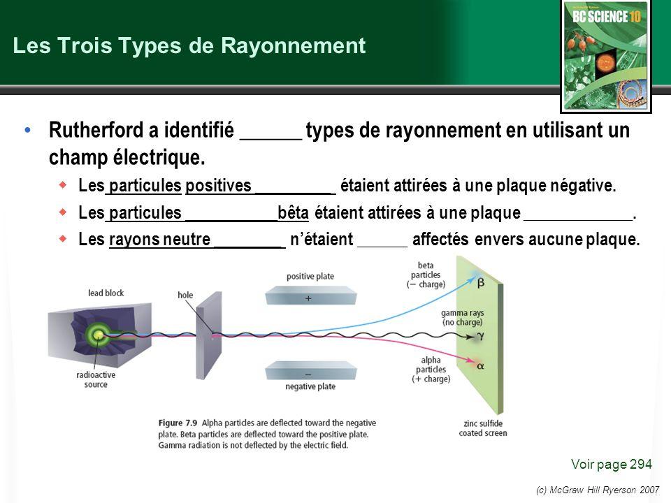 (c) McGraw Hill Ryerson 2007 Les Trois Types de Rayonnement Rutherford a identifié ______ types de rayonnement en utilisant un champ électrique. Les p