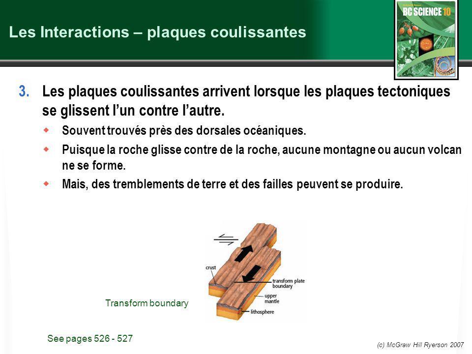 (c) McGraw Hill Ryerson 2007 Les Interactions – plaques coulissantes 3.Les plaques coulissantes arrivent lorsque les plaques tectoniques se glissent lun contre lautre.