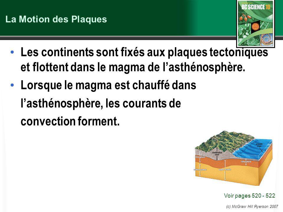 (c) McGraw Hill Ryerson 2007 La Motion des Plaques Les continents sont fixés aux plaques tectoniques et flottent dans le magma de lasthénosphère.