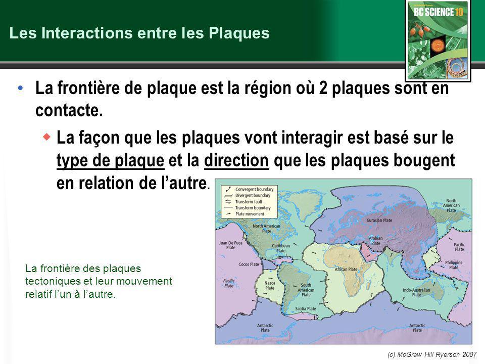 (c) McGraw Hill Ryerson 2007 Les Interactions entre les Plaques Les frontières de plaques divergentes – les régions où les plaques se séparent Les frontières de plaques convergentes – les régions où les plaques se rapprochent et entrent en collision Les frontières de plaques coulissantes – les régions où les plaques se glissent lun contre lautre