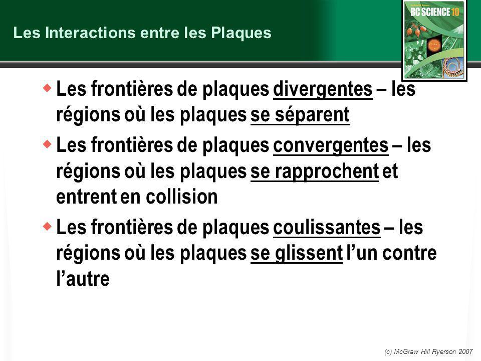 (c) McGraw Hill Ryerson 2007 Les Interactions entre les Plaques 1.Les frontières des plaques divergents sont des régions où les plaques se séparent: Les dorsales océaniques et les rifts continentaux sont des exemples.