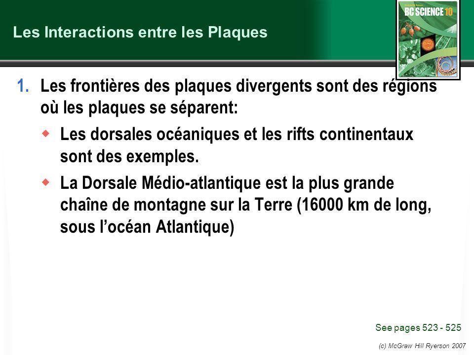 (c) McGraw Hill Ryerson 2007 Les Interactions: plaques convergentes 1.Les frontières des plaques convergentes sont des régions où les plaques entrent en collision.