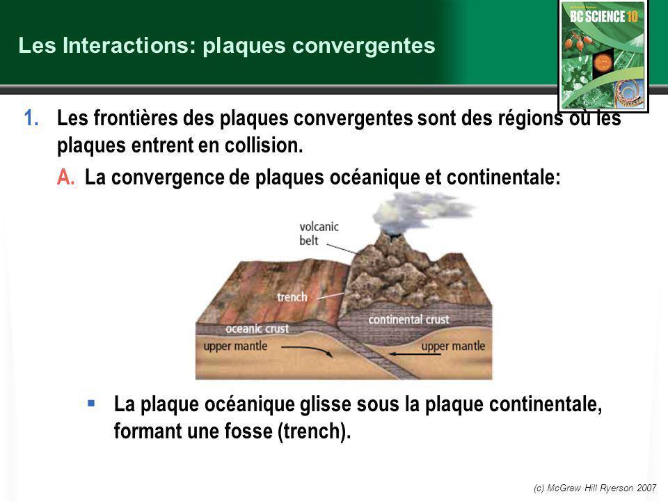 (c) McGraw Hill Ryerson 2007 Les Interactions: plaques convergentes Des volcans coniques peuvent former du magma qui fraye (seep) un chemin jusquà la surface.
