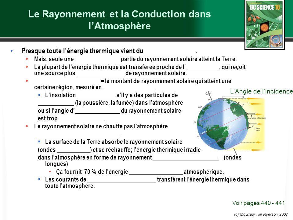 (c) McGraw Hill Ryerson 2007 Le Rayonnement et la Conduction dans lAtmosphère Presque toute lénergie thermique vient du _______________. Mais, seule u