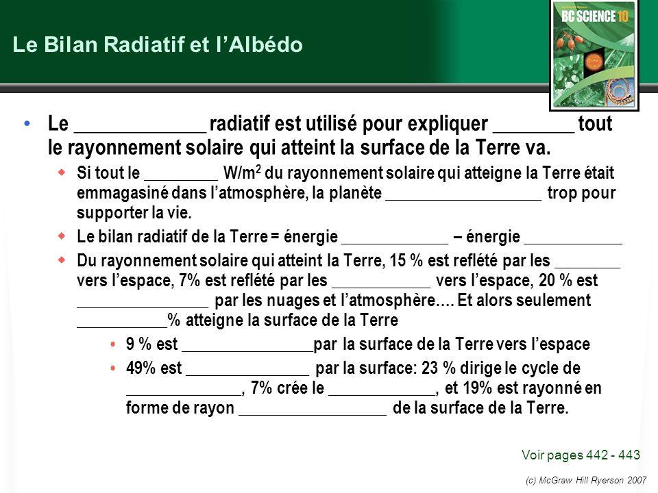 (c) McGraw Hill Ryerson 2007 Le Bilan Radiatif et lAlbédo Le _____________ radiatif est utilisé pour expliquer ________ tout le rayonnement solaire qu