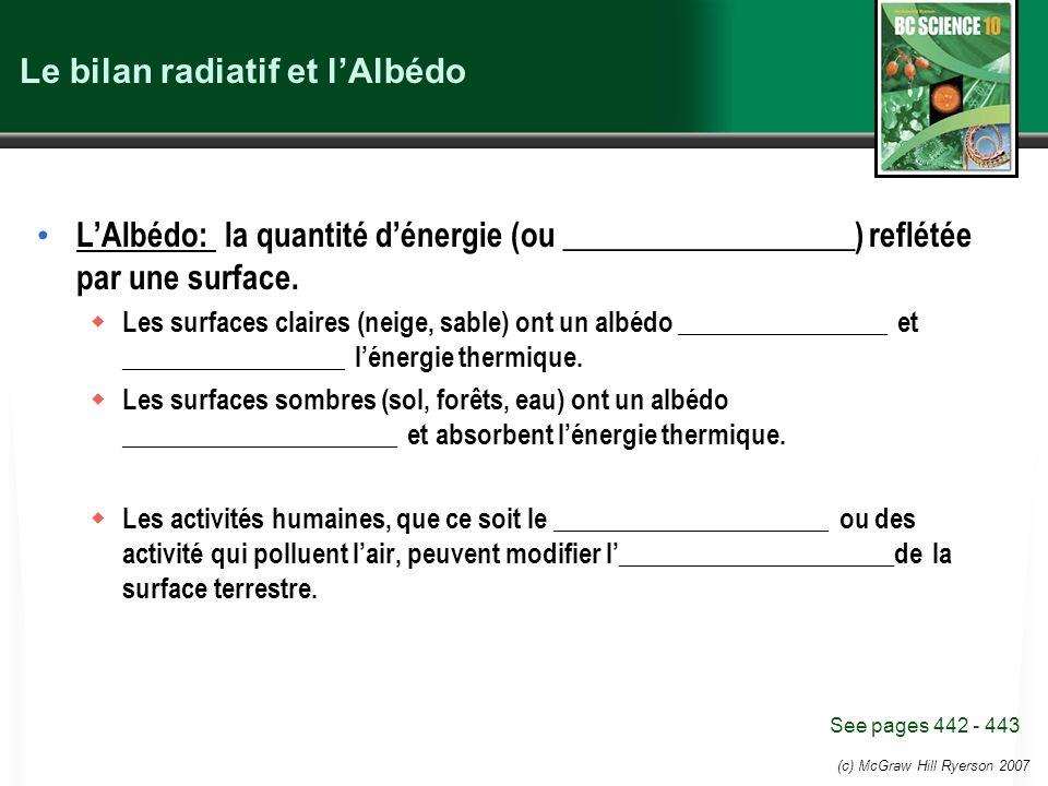 (c) McGraw Hill Ryerson 2007 Le bilan radiatif et lAlbédo LAlbédo: la quantité dénergie (ou __________________) reflétée par une surface. Les surfaces