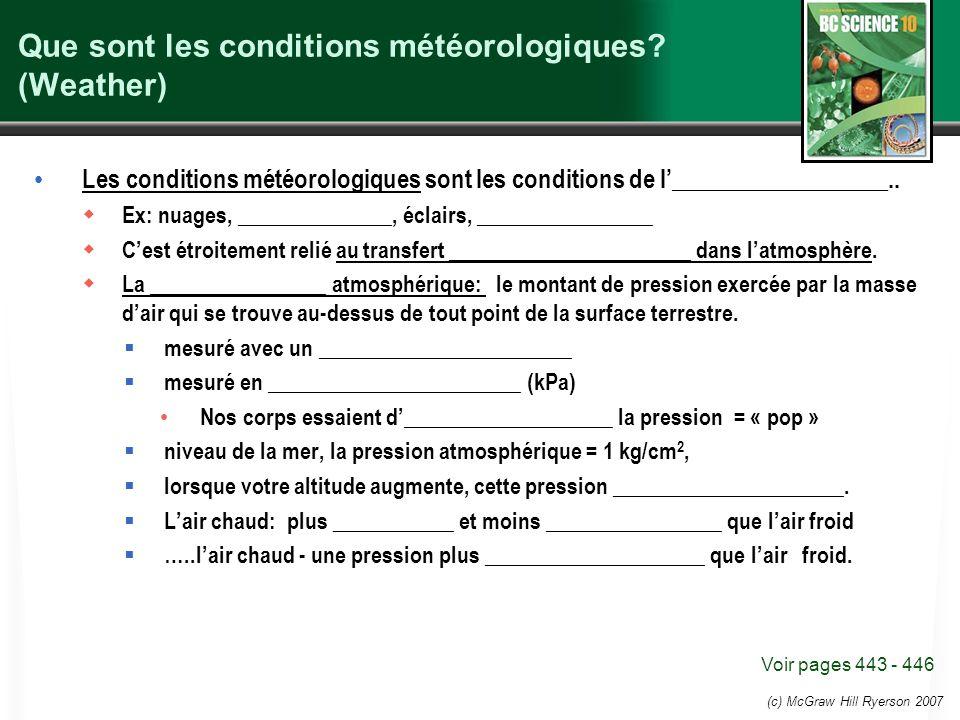 (c) McGraw Hill Ryerson 2007 Que sont les conditions météorologiques? (Weather) Les conditions météorologiques sont les conditions de l_______________