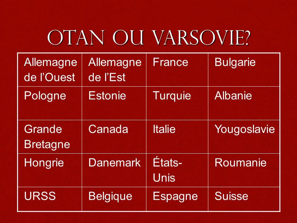 OTAN OU VARSOVIE.