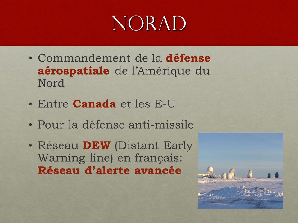 NORAD Commandement de la défense aérospatiale de lAmérique du Nord Entre Canada et les E-U Pour la défense anti-missile Réseau DEW (Distant Early Warning line) en français: Réseau dalerte avancée