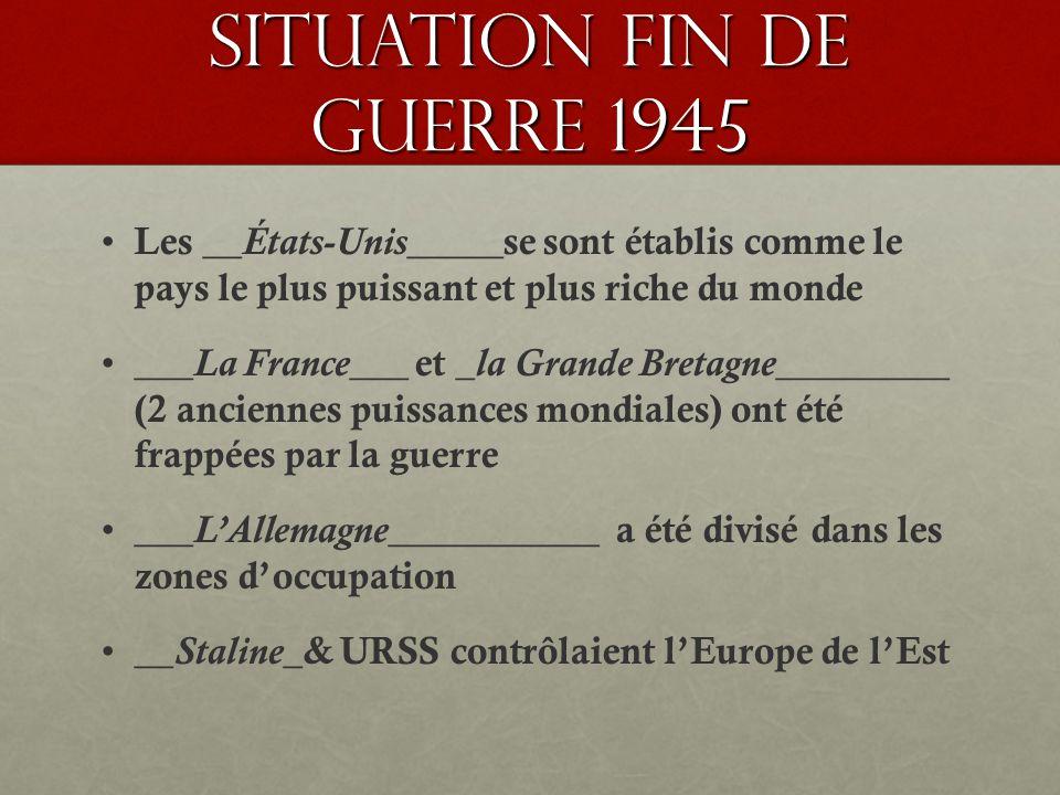 Situation fin de guerre 1945 Les __États-Unis_____ se sont établis comme le pays le plus puissant et plus riche du monde ___La France___ et _la Grande Bretagne_________ (2 anciennes puissances mondiales) ont été frappées par la guerre ___LAllemagne___________ a été divisé dans les zones doccupation __ Staline_ & URSS contrôlaient lEurope de lEst