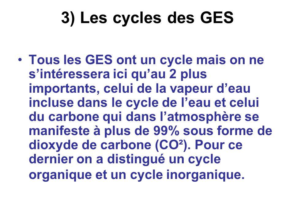 3) Les cycles des GES Tous les GES ont un cycle mais on ne sintéressera ici quau 2 plus importants, celui de la vapeur deau incluse dans le cycle de l