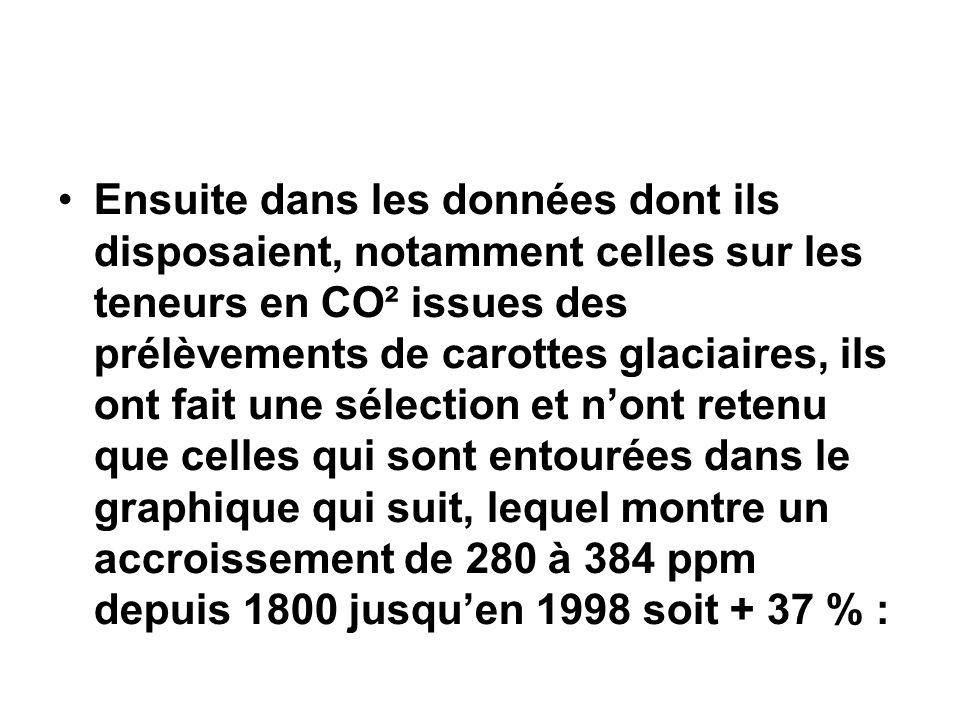 Ensuite dans les données dont ils disposaient, notamment celles sur les teneurs en CO² issues des prélèvements de carottes glaciaires, ils ont fait un