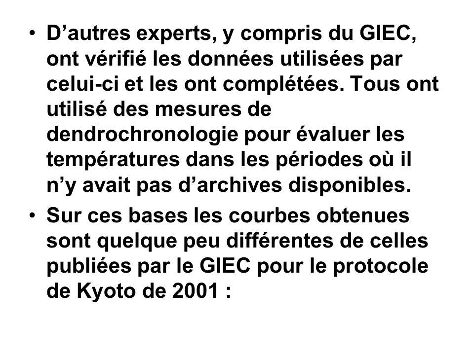 Dautres experts, y compris du GIEC, ont vérifié les données utilisées par celui-ci et les ont complétées. Tous ont utilisé des mesures de dendrochrono