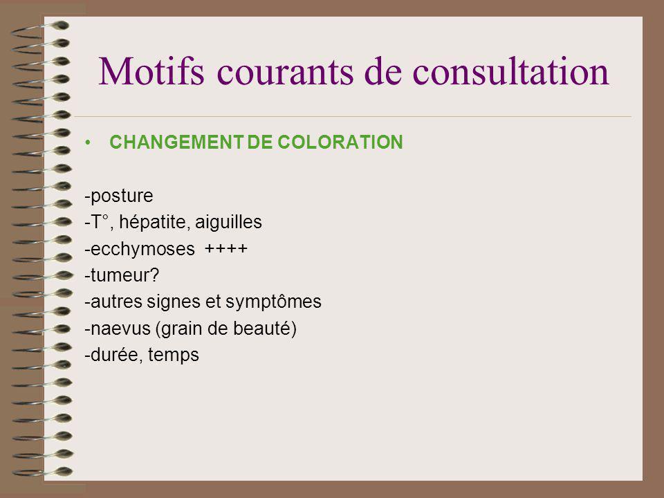 Motifs courants de consultation CHANGEMENT DE COLORATION -posture -T°, hépatite, aiguilles -ecchymoses ++++ -tumeur? -autres signes et symptômes -naev