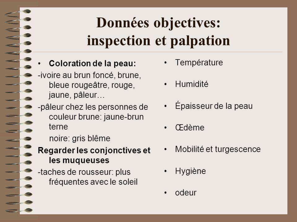 Données objectives: inspection et palpation Coloration de la peau: -ivoire au brun foncé, brune, bleue rougeâtre, rouge, jaune, pâleur… -pâleur chez l