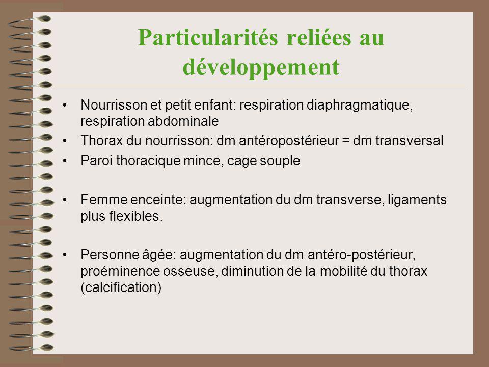 Particularités reliées au développement Nourrisson et petit enfant: respiration diaphragmatique, respiration abdominale Thorax du nourrisson: dm antér