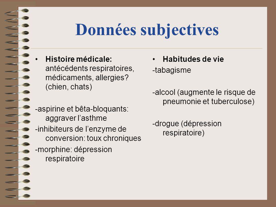 Données subjectives Histoire médicale: antécédents respiratoires, médicaments, allergies.