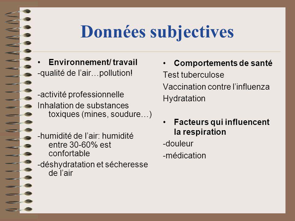 Données subjectives Environnement/ travail -qualité de lair…pollution! -activité professionnelle Inhalation de substances toxiques (mines, soudure…) -