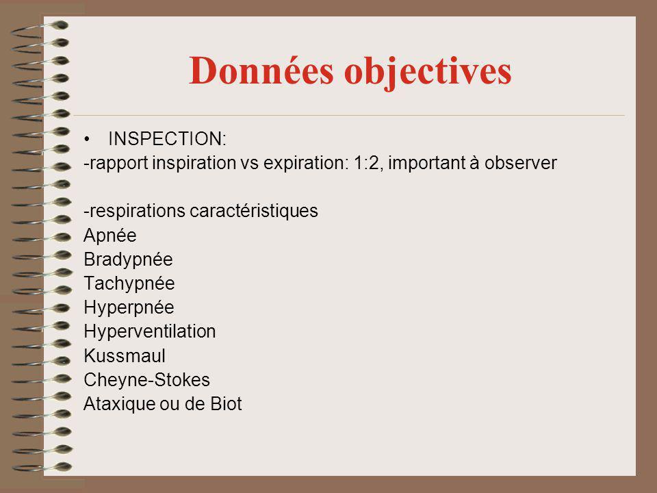 Données objectives INSPECTION: -rapport inspiration vs expiration: 1:2, important à observer -respirations caractéristiques Apnée Bradypnée Tachypnée