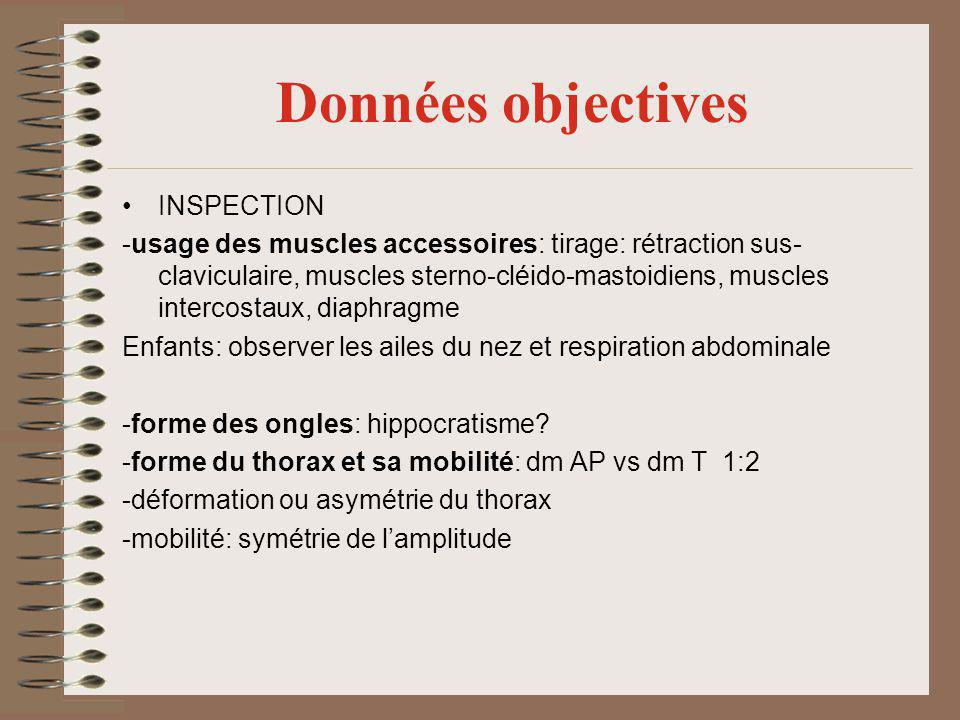 Données objectives INSPECTION -usage des muscles accessoires: tirage: rétraction sus- claviculaire, muscles sterno-cléido-mastoidiens, muscles interco
