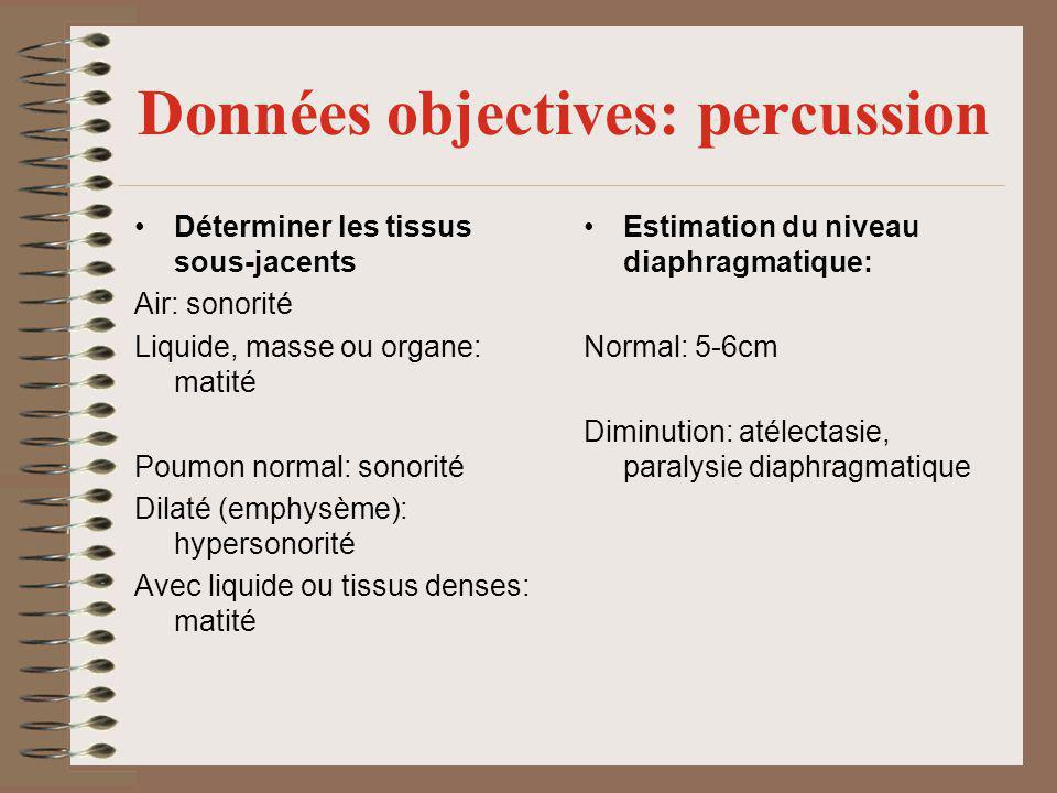 Données objectives: percussion Déterminer les tissus sous-jacents Air: sonorité Liquide, masse ou organe: matité Poumon normal: sonorité Dilaté (emphy