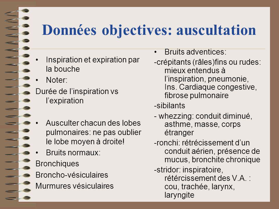 Données objectives: auscultation Inspiration et expiration par la bouche Noter: Durée de linspiration vs lexpiration Ausculter chacun des lobes pulmon