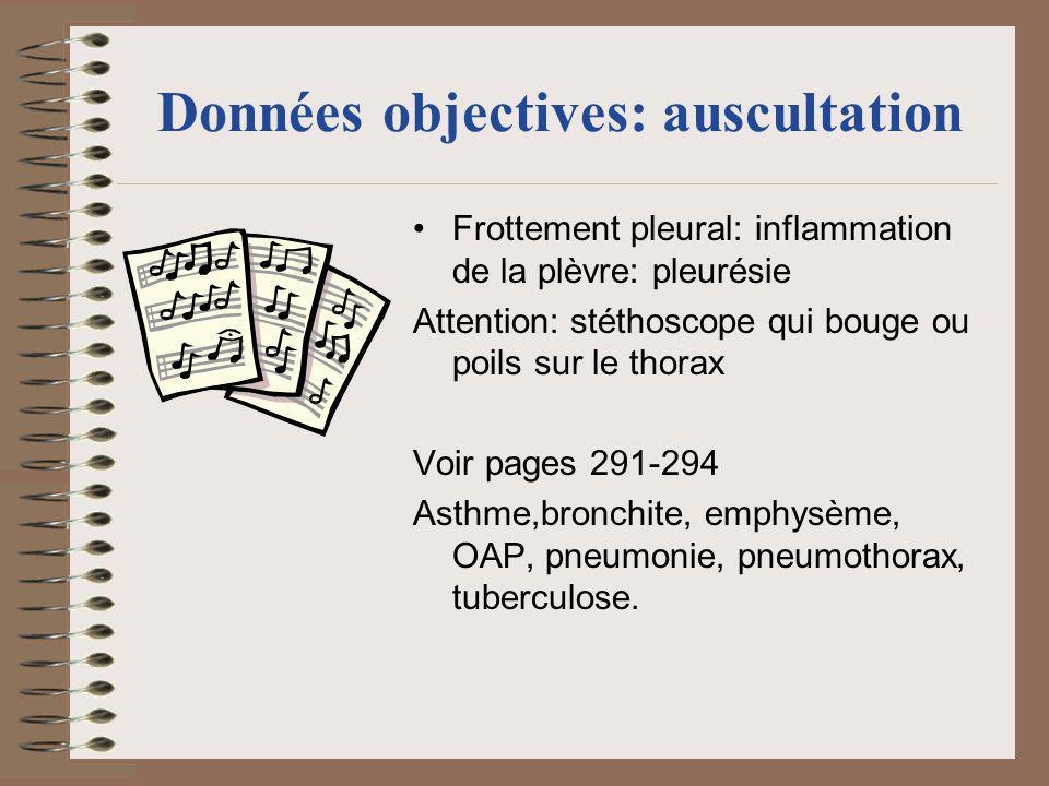 Données objectives: auscultation Frottement pleural: inflammation de la plèvre: pleurésie Attention: stéthoscope qui bouge ou poils sur le thorax Voir