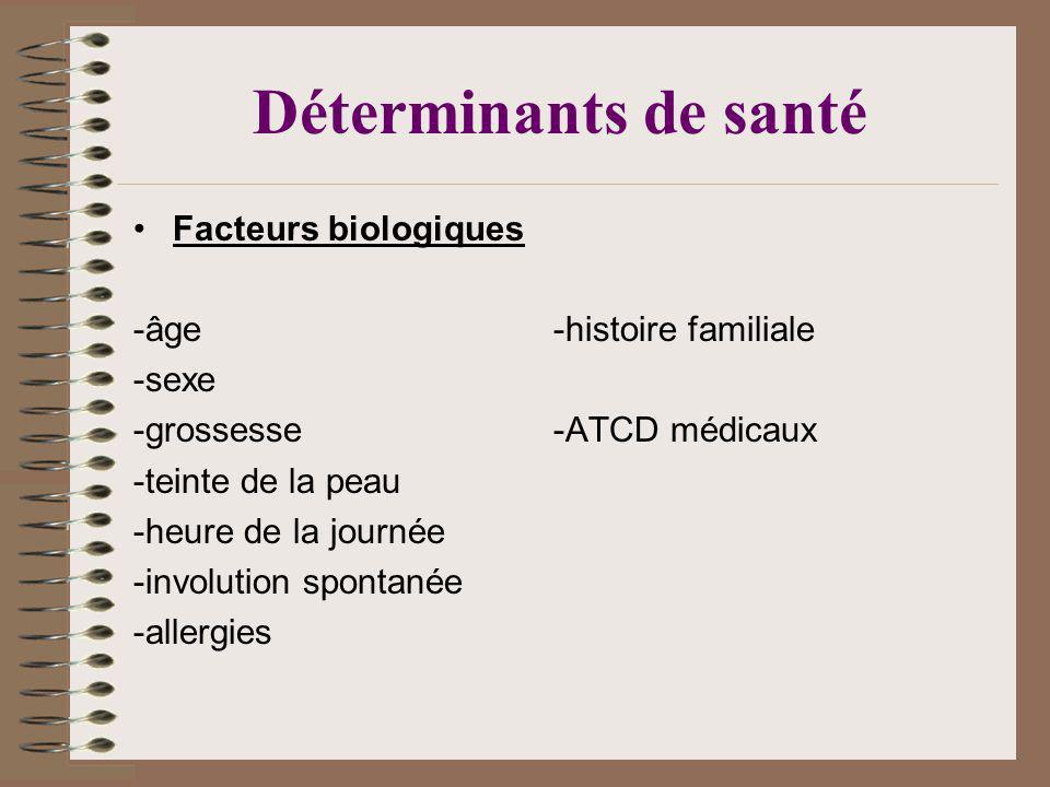 Déterminants de santé Facteurs biologiques -âge-histoire familiale -sexe -grossesse-ATCD médicaux -teinte de la peau -heure de la journée -involution spontanée -allergies