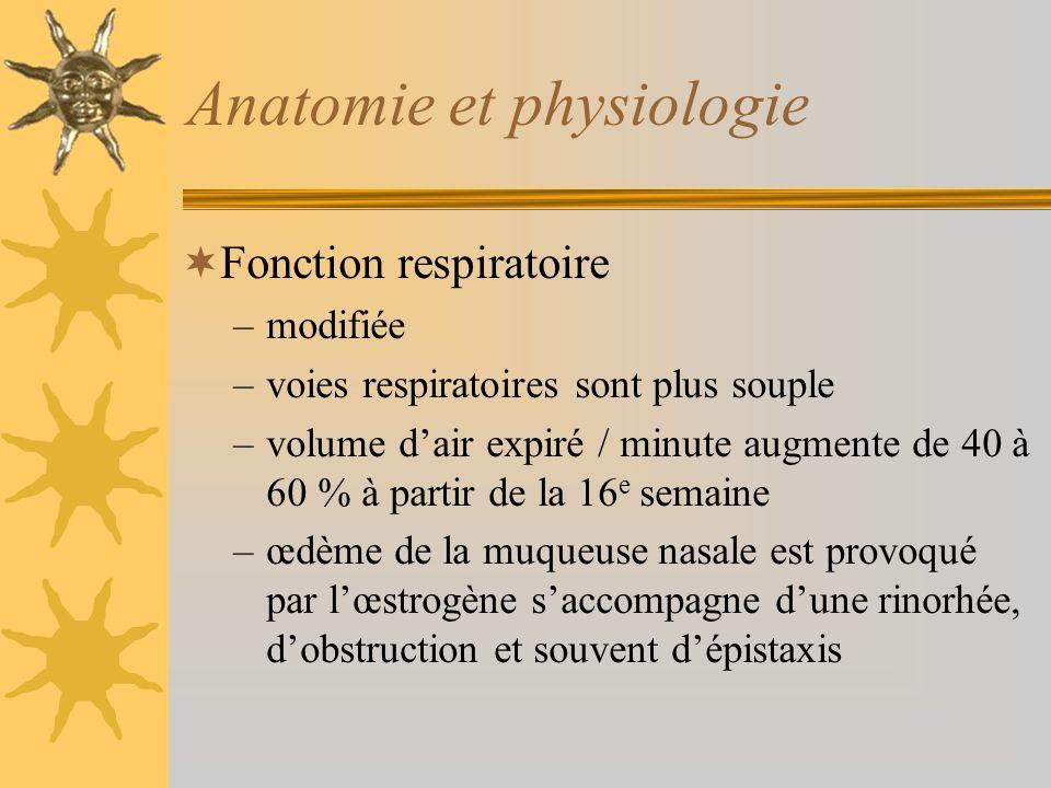 Anatomie et physiologie Fonction respiratoire –modifiée –voies respiratoires sont plus souple –volume dair expiré / minute augmente de 40 à 60 % à par